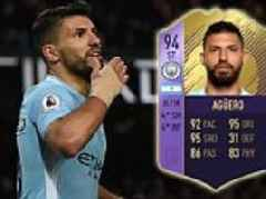 Sergio Aguero named EA Sports FIFA 18 Player of the Month