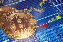 Bitcoin Price Jumps by $900 Because This is Crypto