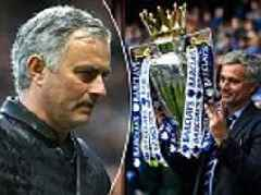 Jose Mourinho has failed to win the league in his second season at a club for the first time