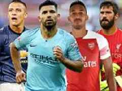 Liverpool and Manchester City to squeeze out Man United: Premier League odds and predictions