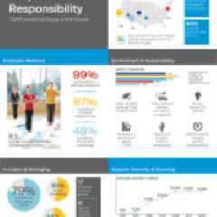 CSAA Insurance Group Showcases Corporate Social Responsibility Snapshot to Demonstrate Commitment to Corporate Citizenship