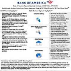 Bank of America Reports Third-Quarter 2019 Financial Results