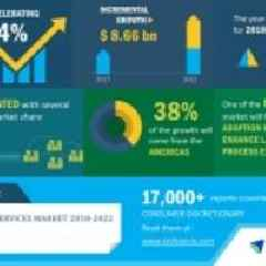 Global Language Services Market 2018-2022 | Increased Localization of Video Content to Boost Market Growth | Technavio