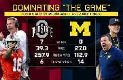 Big Noon Kickoff crew discuss why Ohio St. has dominated Michigan for the past several years