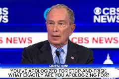 CBS Criticized for Running Bloomberg Ads During Democratic Debate: 'How?'