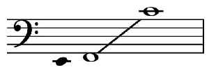 Bass (sound): Tone of low frequency or range