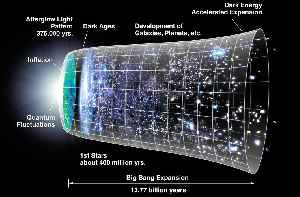 Big Bang: The prevailing cosmological model for the observable universe