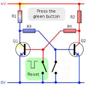 Flip-flop (electronics): Circuit that has two stable states and can be used to store state information