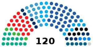 Knesset: Unicameral national legislature of Israel