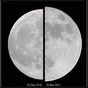 Supermoon: Coincidence of a full moon with the closest approach the Moon makes to the Earth
