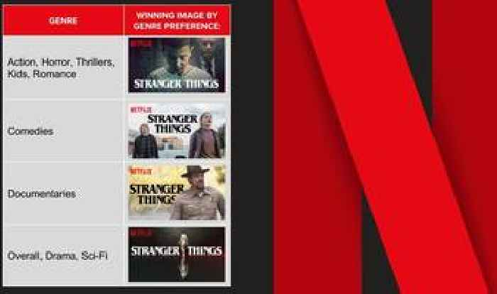 stock pitch of netflix Amigobulls provides deep insights on latest stock market news our finance experts provide stock price, financial analysis, stock research and trading ideas.