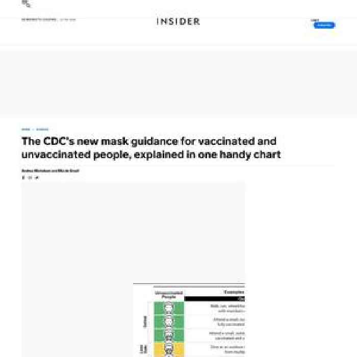 The CDC's new mask guidance for vaccinated and unvaccinated people, explained in one handy chart