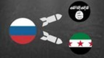 VIDEO: Who is fighting whom in Syria?