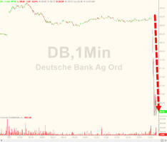 the first crack: deutsche bank preannounces massive loss, may cut dividend