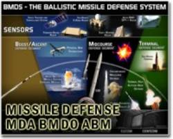 Thales sub-contracted for NATO BMD test activities