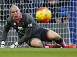 norwich can stay in premier league, claims john ruddy as they prepare to host arsenal