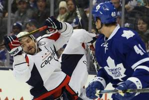 Maple Leafs fall flat against Capitals