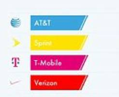 how fast is your mobile network? crowsourced test finds t-mobile now tops the chart - and at&t and sprint 'barely factor'