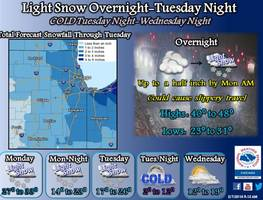 Snow Could Mess With Monday Morning Commute