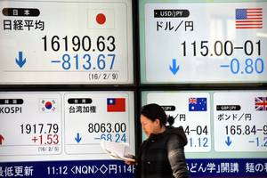 global markets stunned by biggest japan crash since 2013; all eyes on deutsche bank