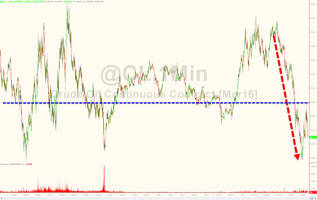 wti plunges back below $30 after goldman teens & iea excess-supply warning