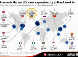 the most expensive cities to live in across the globe