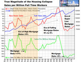 the real story behind the true magnitude of the new home sales collapse