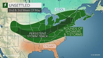 will the sun return on mother's day?