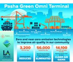 Pasha, Port of Los Angeles and California Air Resources Board Partner on Green Omni Terminal Demonstration Project