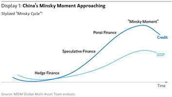 beyond the minsky moment: china's ponzi schemes are now investing in other ponzi schemes