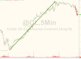 wti crude tumbles to $48 handle after nigeria 'ceasefire' with militants