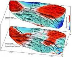 New analysis reveals large-scale motion around San Andreas Fault System