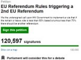 Could Britain face a second EU referendum already? MPs could be forced to debate staging another vote after petition tops 100,000 target within hours of Brexit result