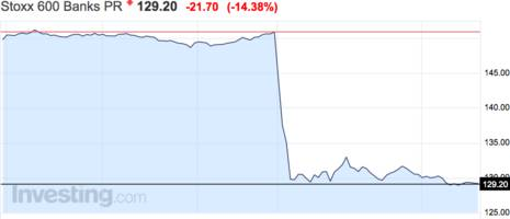 bank stocks are getting clobbered