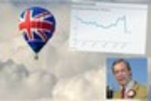 Brace yourself for 'mild recession' warns Farage but nothing to...
