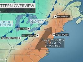 Stamford's Latest Fourth of July Weekend Forecast