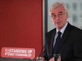 Calm down! John McDonnell insists Jeremy Corbyn is up for fighting and winning a leadership contest but pleads with Labour MPs they have a job to do for the country