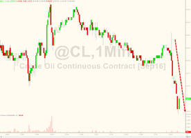 oil extends losses after surprisingly large cushing build