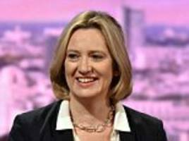 home secretary amber rudd told to come clean over her embarrassing links to two firms set up in tax havens