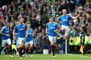 rangers star kenny miller assured of his place by mark warburton despite recent arrest