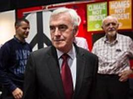 mcdonnell set for privy council...and he won't kneel before the queen either: appointment of anti-monarchy shadow chancellor provokes anger