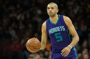 charlotte hornets 2016-17 season outlook: the challenge of consistency