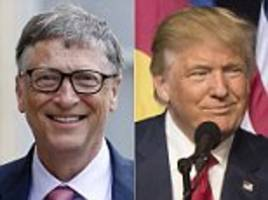 forbes 400 ranking of the richest americans has bill gates on top again, 14 people under the age of 40 and donald trump falling to 156 on the list after losing $800million last year