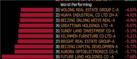 stocks levitate after dramatic debate; yuan tumbles to 6 year low; bonds closed for columbus day