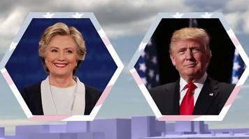 US Elections 2016: What do Germans make of Clinton and Trump?