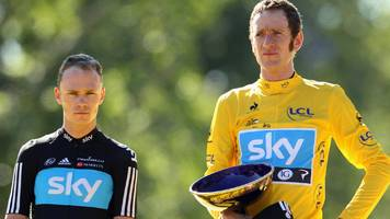 Chris Froome: Questions remain over Sir Bradley Wiggins' TUEs