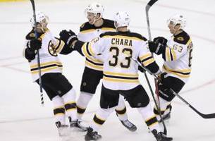 Boston Bruins: What To Fix, And What To Build Upon For Week Two