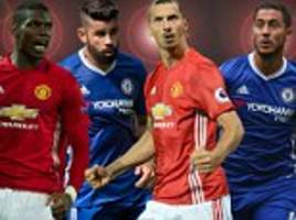 Chelsea vs Manchester United combined XI: Paul Pogba and Diego Costa make the cut
