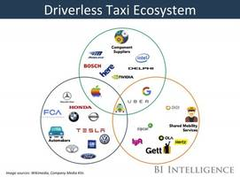 this is why automakers are investing in self-driving and ride-hailing companies