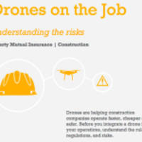 best practices for managing drone and fleet risks at construction sites to be presented by liberty mutual at upcoming irmi construction conference